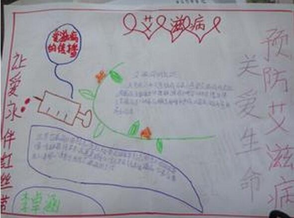 小學生預防艾滋病手抄報