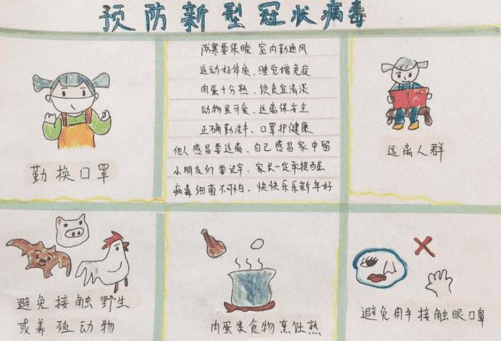 2020年武汉肺炎疫情手抄报内容