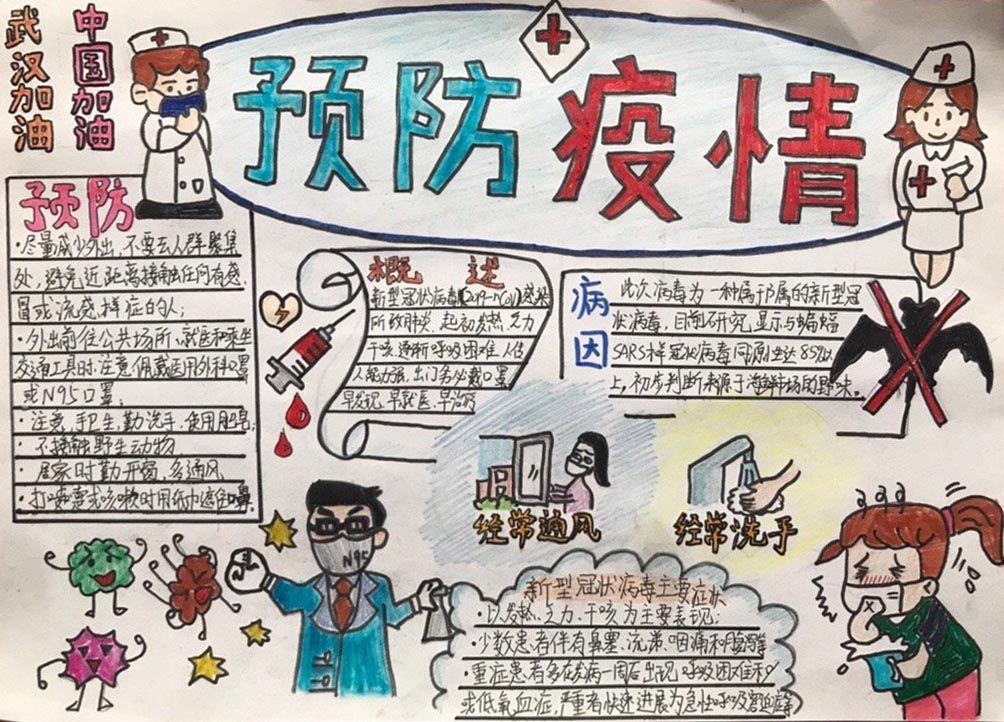 全国抗击疫情小报手抄报_2020疫情小学生手抄报图片
