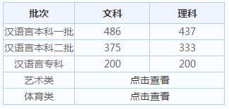 2020新疆高考分数线_今年新疆高考分数线查询