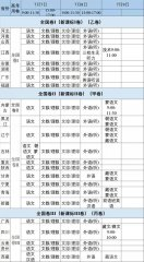 2020北京高考详细时间安排表